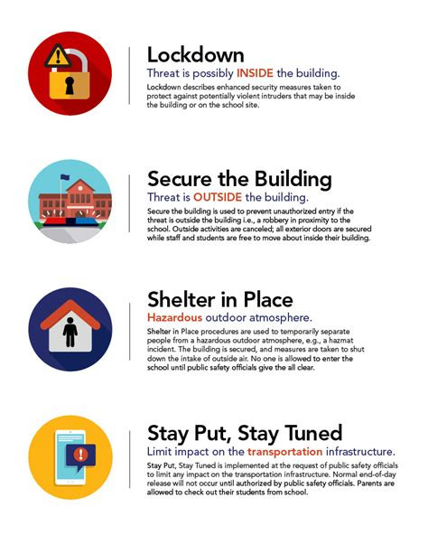emergency planning and crisis response fairfax county 549 | incident icons