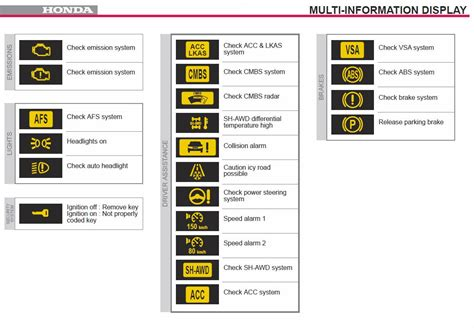 2007 honda accord check engine light honda crv 2007 dashboard warning lights meanings