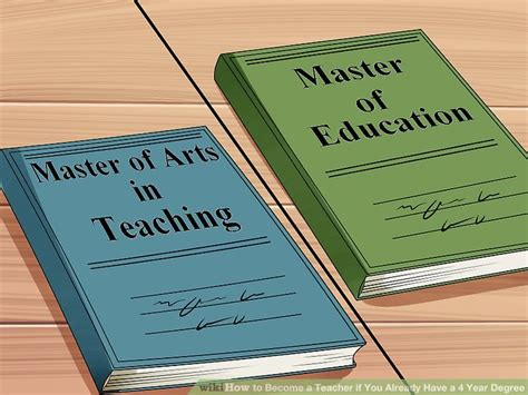 teacher       year degree