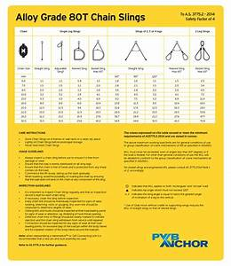 Chain Sling Working Load Limit Guide