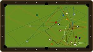 Carom Billiards Diagram