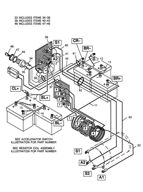 Electric Ezgo Golf Cart Wiring Diagram by Club Car Wiring Diagram 36 Volt For Basic Ezgo Electric