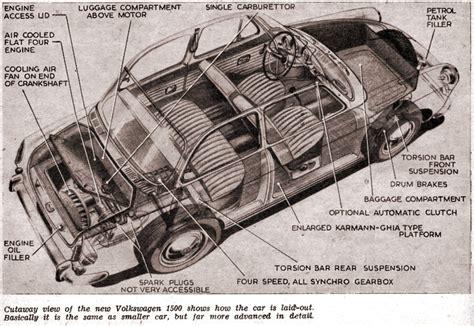 Pancake Type Engine Diagram Parts Auto Wiring