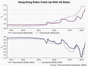 Rising Rates Not Going to Derail Hong Kong Property Market ...
