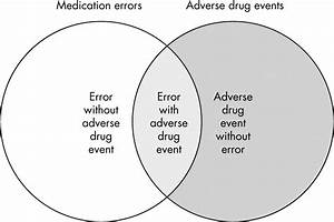 How To Avoid Paediatric Medication Errors  A User U2019s Guide