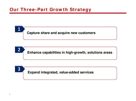 CDW Corporation 2016 Q4 - Results - Earnings Call Slides ...