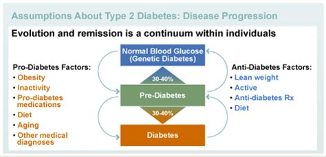 type  diabetes diabetes education