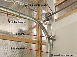Installer une porte de garage for Porte de garage coulissante jumelé avec installation porte