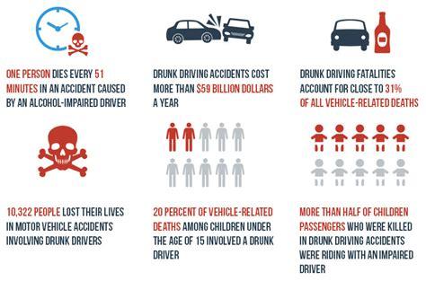 Annual Global Road Crash Statistics Infographic