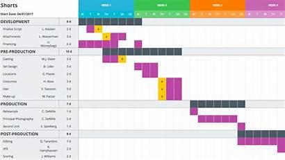 Gantt Excel Chart Template Calendar Production Monthly