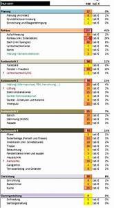 Kosten Hausbau Berechnen : hausbaukosten efh massivziegel bauforum auf ~ Themetempest.com Abrechnung