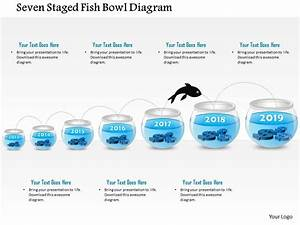 1214 Seven Staged Fish Bowl Diagram Powerpoint