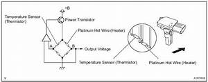 toyota maf sensor wiring diagram wiring diagrams image With the circuit of maf sensor show belowharleydavidsonsportstermodelxlxlchdiagramsandschemas wiring