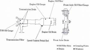 Transmission Parts For E