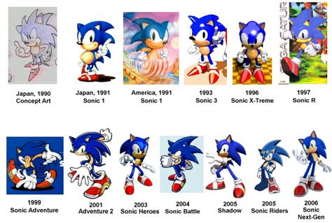 classic sonic vs modern sonic and new toys inc
