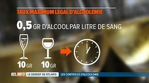 Combien De Temps Pour éliminer Un Verre D Alcool : f tes de fin d 39 ann e combien de verres d 39 alcool peut on se permettre rtl info ~ Medecine-chirurgie-esthetiques.com Avis de Voitures