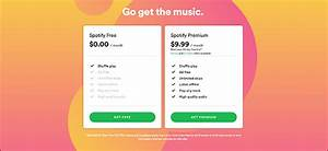 Spotify Free vs. Premium: Is it Worth Upgrading?