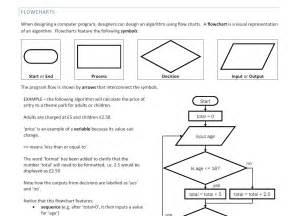 algorithms computer science worksheet algorithms best
