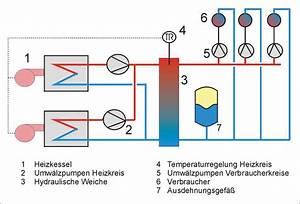 Solarthermie Berechnen : weichen ~ Themetempest.com Abrechnung