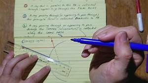 Convex Mirror Ray Diagrams