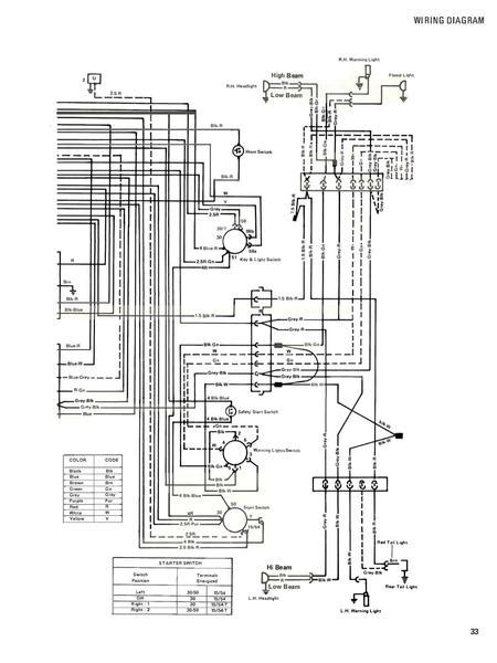 Ford 5030 Wiring Diagram by Allis Chalmers 5040 Diesel Tractor Operator S Manual