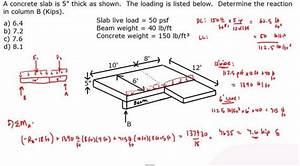 261 Best Engineering Images On Pinterest