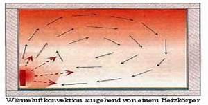 Schimmel An Der Wand Entfernen : schimmel entfernen schimmel entfernen einebinsenweisheit ~ Michelbontemps.com Haus und Dekorationen