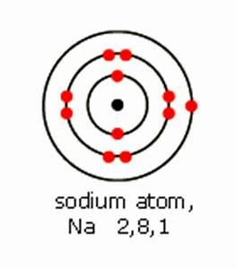 BBC - GCSE Bitesize: Metal ions
