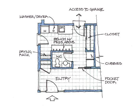 house plans with mudroom house plans with mudrooms house plans home designs