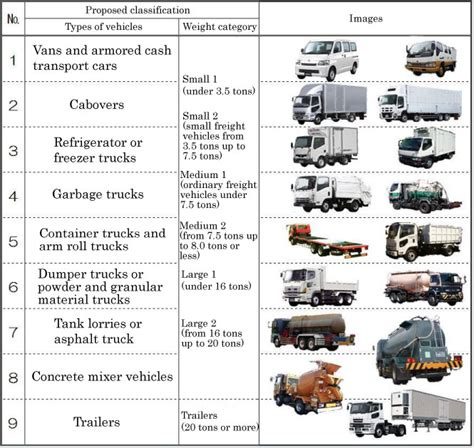 Heavy-duty Vehicle Co2 Emission Reduction Measures