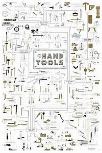 The Chart of Hand Tools – Preindustrial Craftsmanship