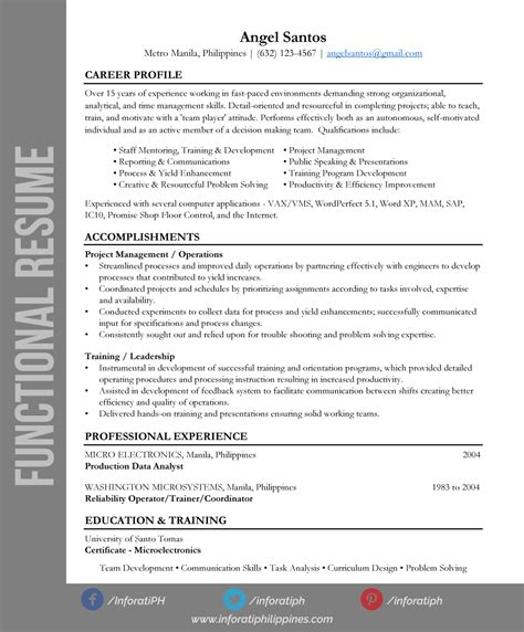 In this article, you will learn about these various resume layouts and see which will work best for you. Resume Types by Format • Inforati Philippines