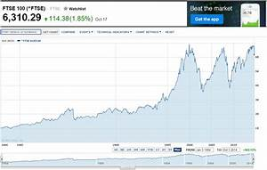 Retirement Investing Today Valuing The Uk Stock Market