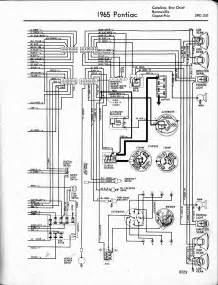 similiar 1969 pontiac catalina wiring keywords 1966 pontiac catalina wiring diagram in addition pontiac bonneville