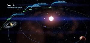 Vernio - Mass Effect Wiki - Mass Effect, Mass Effect 2 ...