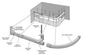 industrial curtain hanger hardware
