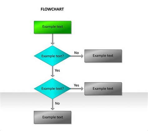 flow chart templates  sample  format