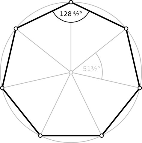 How Many Angles Are On The Interior Of An Octagon by Heptagon