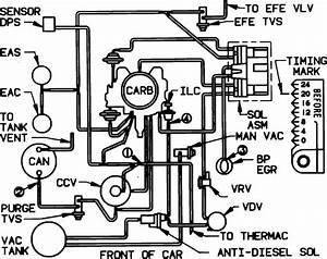 87 Fleetwood Brougham  U0026quot Y U0026quot  Code Vacuum Diagram