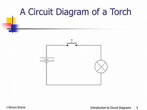 Ppt - A Picture Diagram Of A Torch Powerpoint Presentation
