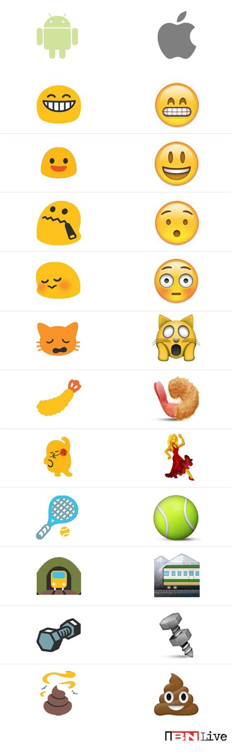 ios emoji on android the big emoji confusion android ios emojis speak