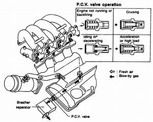 2000 Nissan Quest Engine Intake Vacuum Diagram