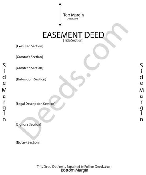 blank easement forms easement deed form download fill in the blank form