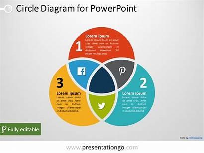Venn Diagram Template Diagrams Editable Powerpoint Circle