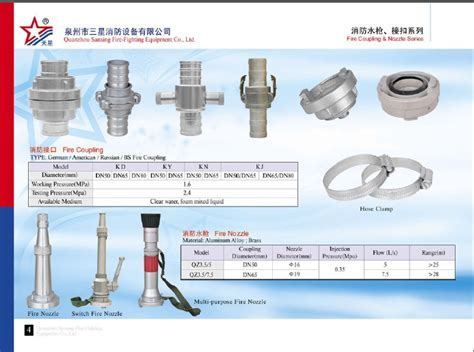 All Type Of Fire Hose Coupling,fire Fighting Equipment