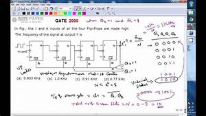 Gate 2000 Ece Output Frequency Of Mod - 10 Ripple Of Asynchronous Counter