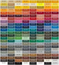 RAL Color Palette