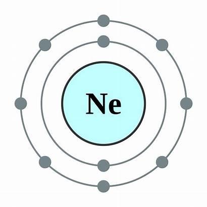 Elements Neon Electron Shell Compounds Atom Diagram