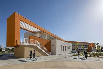 Trends Pre Architects Success Students Unique Prek