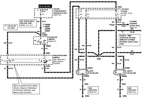 stereo wiring diagram for 01 ford taurus wagon 2000